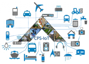 CPS-IOT_apps