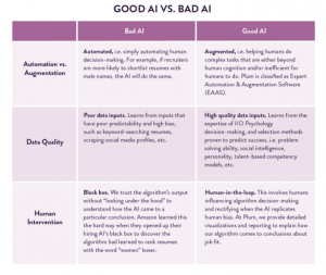 good_vs_bad_ai